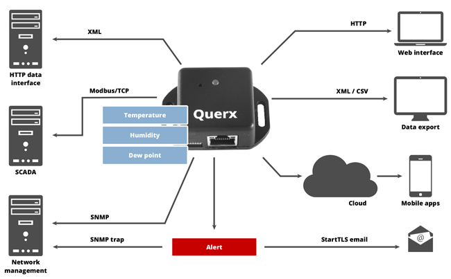 querx_th_functional_overview_650p