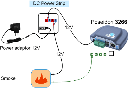 Power Strip DC