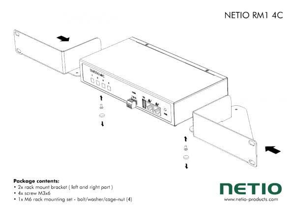 NETIO RM1 4C